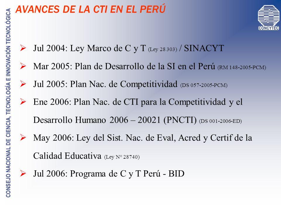 AVANCES DE LA CTI EN EL PERÚ Jul 2004: Ley Marco de C y T (Ley 28 303) / SINACYT Mar 2005: Plan de Desarrollo de la SI en el Perú (RM 148-2005-PCM) Ju