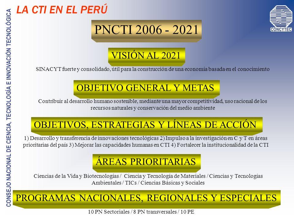 LA CTI EN EL PERÚ PNCTI 2006 - 2021 VISIÓN AL 2021 OBJETIVO GENERAL Y METAS OBJETIVOS, ESTRATEGIAS Y LÍNEAS DE ACCIÓN ÁREAS PRIORITARIAS PROGRAMAS NAC