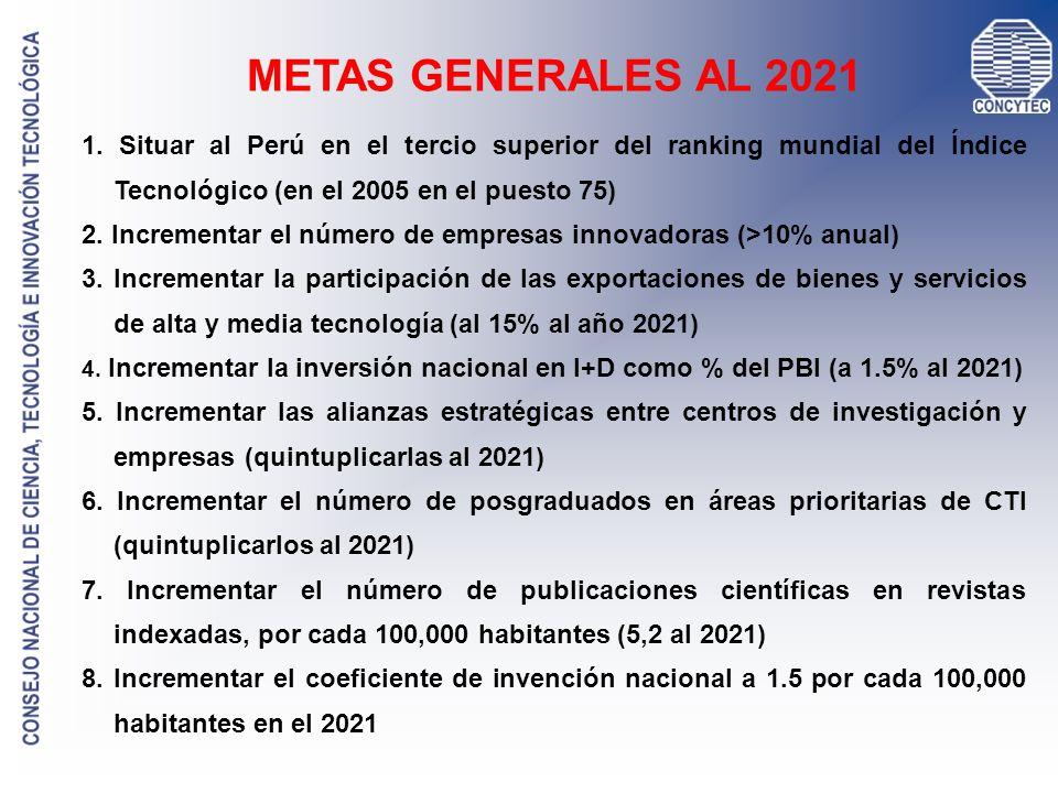 METAS GENERALES AL 2021 1. Situar al Perú en el tercio superior del ranking mundial del Índice Tecnológico (en el 2005 en el puesto 75) 2. Incrementar