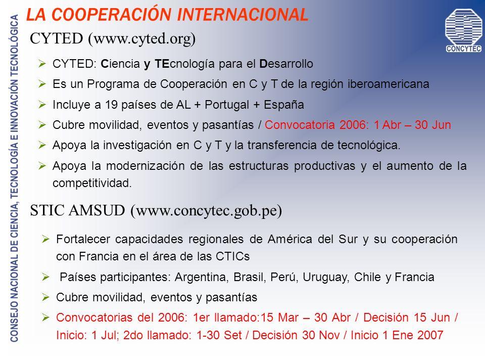 LA COOPERACIÓN INTERNACIONAL CYTED (www.cyted.org) STIC AMSUD (www.concytec.gob.pe) CYTED: Ciencia y TEcnología para el Desarrollo Es un Programa de C