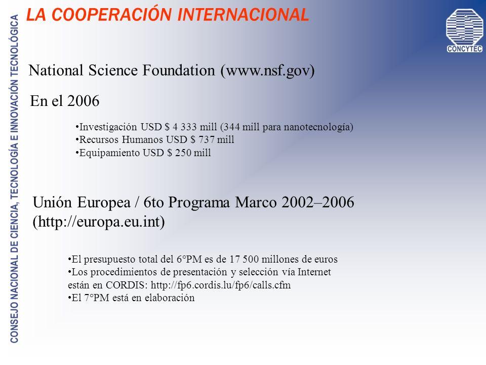 LA COOPERACIÓN INTERNACIONAL National Science Foundation (www.nsf.gov) Investigación USD $ 4 333 mill (344 mill para nanotecnología) Recursos Humanos