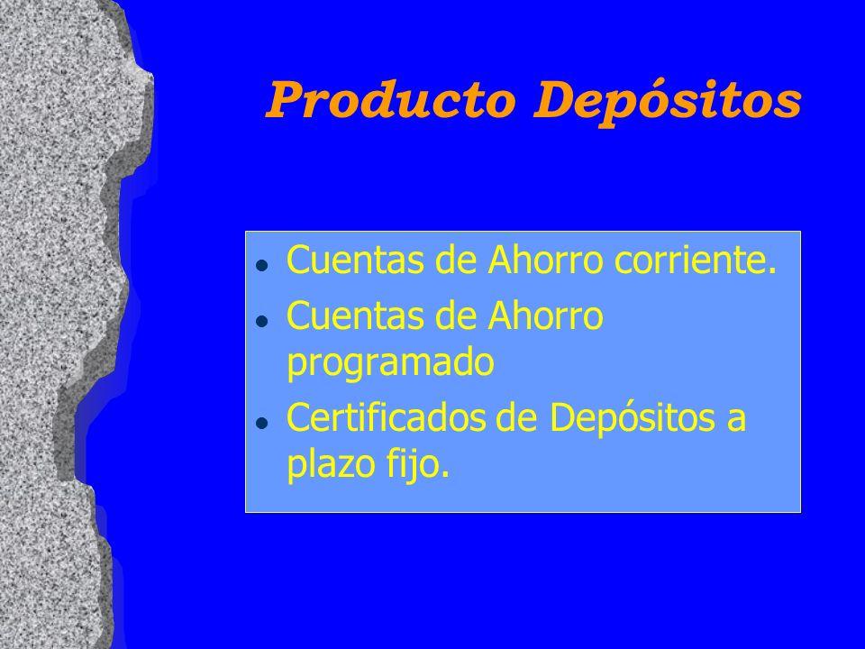 Producto Depósitos l Cuentas de Ahorro corriente. l Cuentas de Ahorro programado l Certificados de Depósitos a plazo fijo.