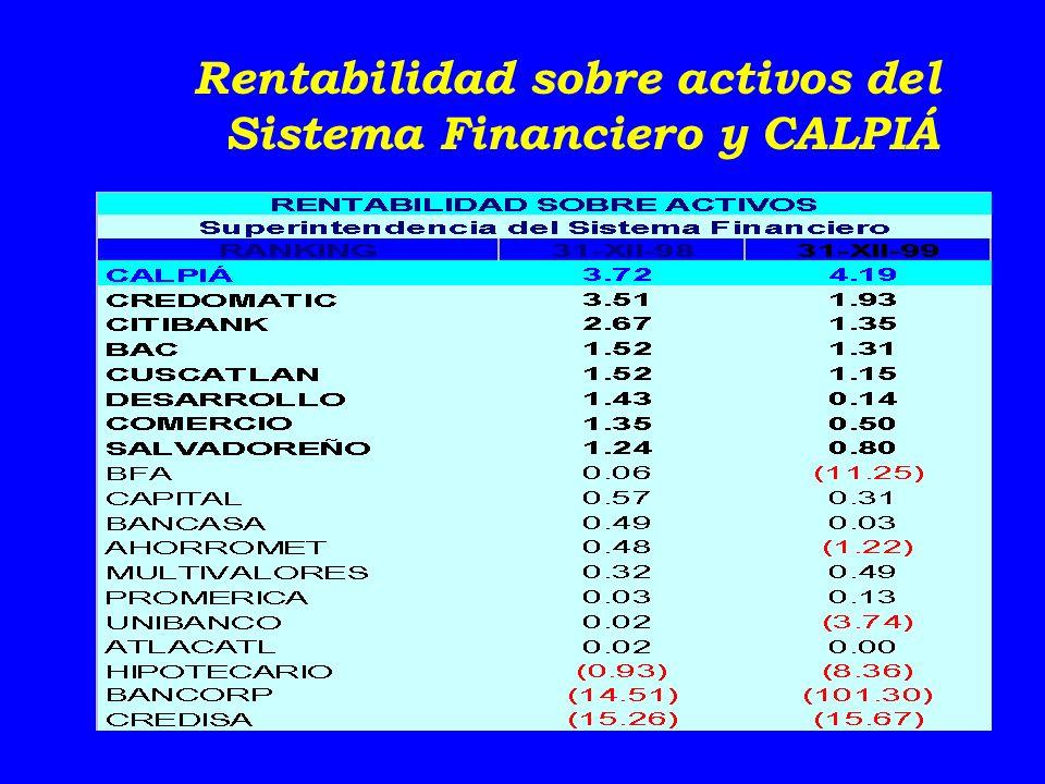 Rentabilidad sobre activos del Sistema Financiero y CALPIÁ