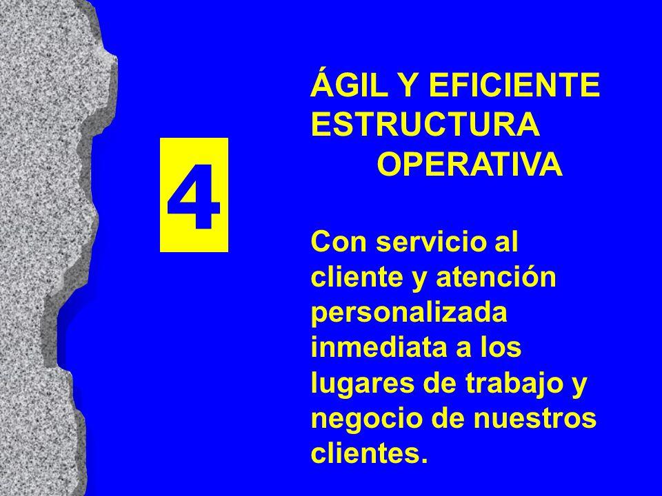 ÁGIL Y EFICIENTE ESTRUCTURA OPERATIVA Con servicio al cliente y atención personalizada inmediata a los lugares de trabajo y negocio de nuestros clientes.