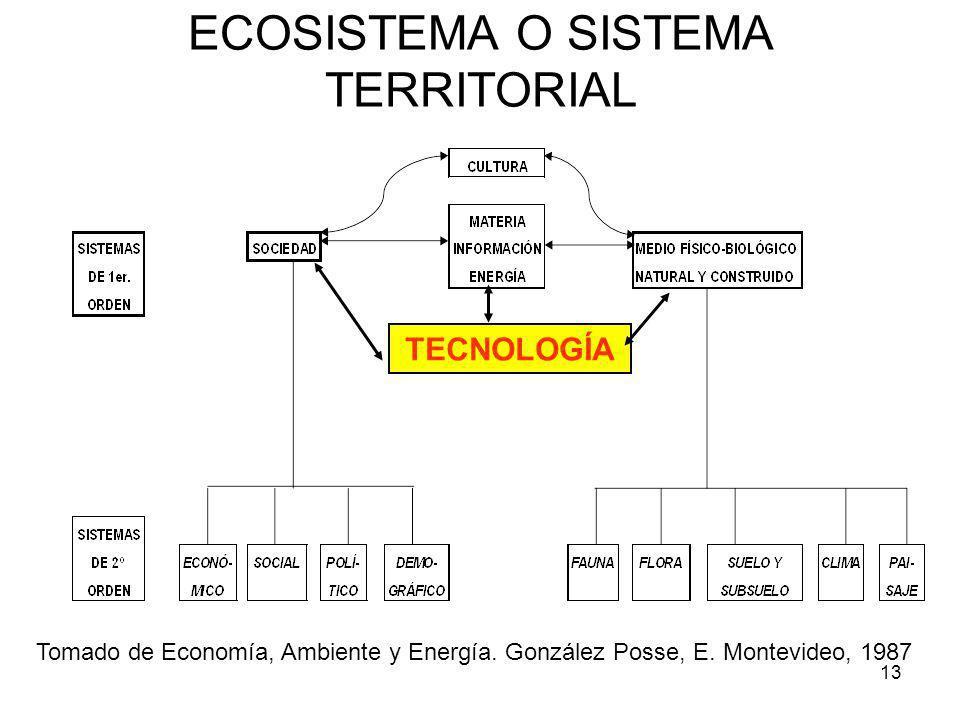 13 ECOSISTEMA O SISTEMA TERRITORIAL TECNOLOGÍA Tomado de Economía, Ambiente y Energía. González Posse, E. Montevideo, 1987