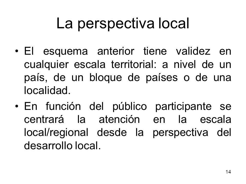 14 La perspectiva local El esquema anterior tiene validez en cualquier escala territorial: a nivel de un país, de un bloque de países o de una localid