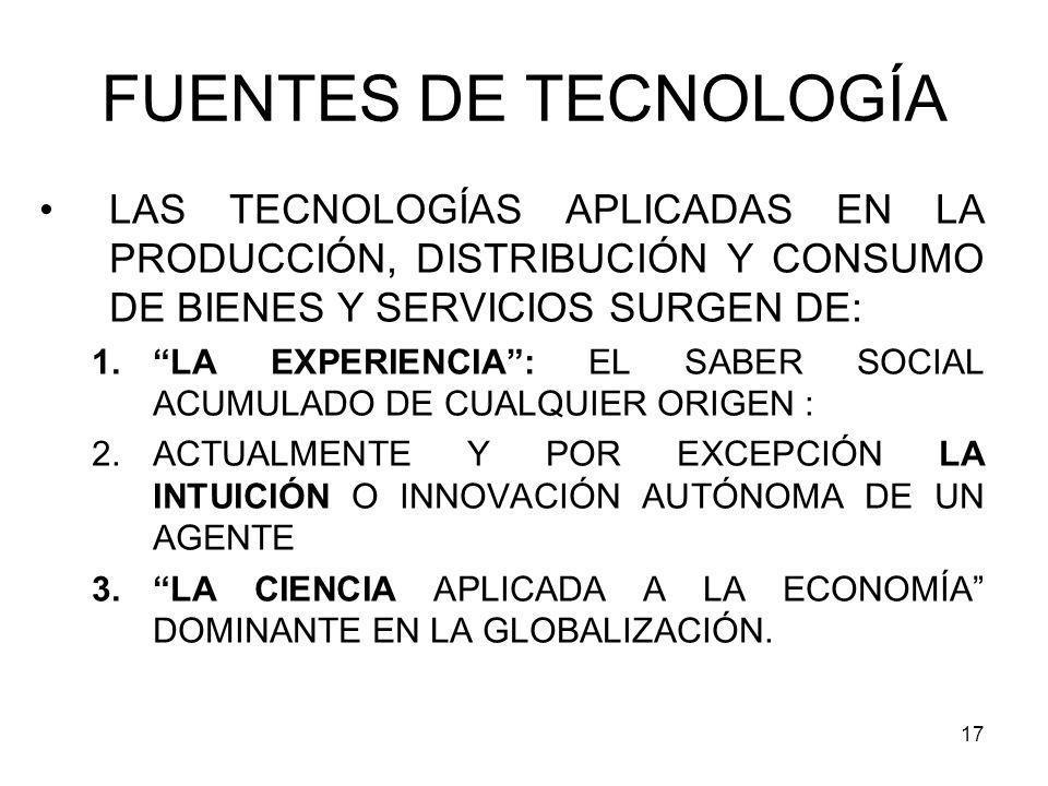 17 FUENTES DE TECNOLOGÍA LAS TECNOLOGÍAS APLICADAS EN LA PRODUCCIÓN, DISTRIBUCIÓN Y CONSUMO DE BIENES Y SERVICIOS SURGEN DE: 1.LA EXPERIENCIA: EL SABE