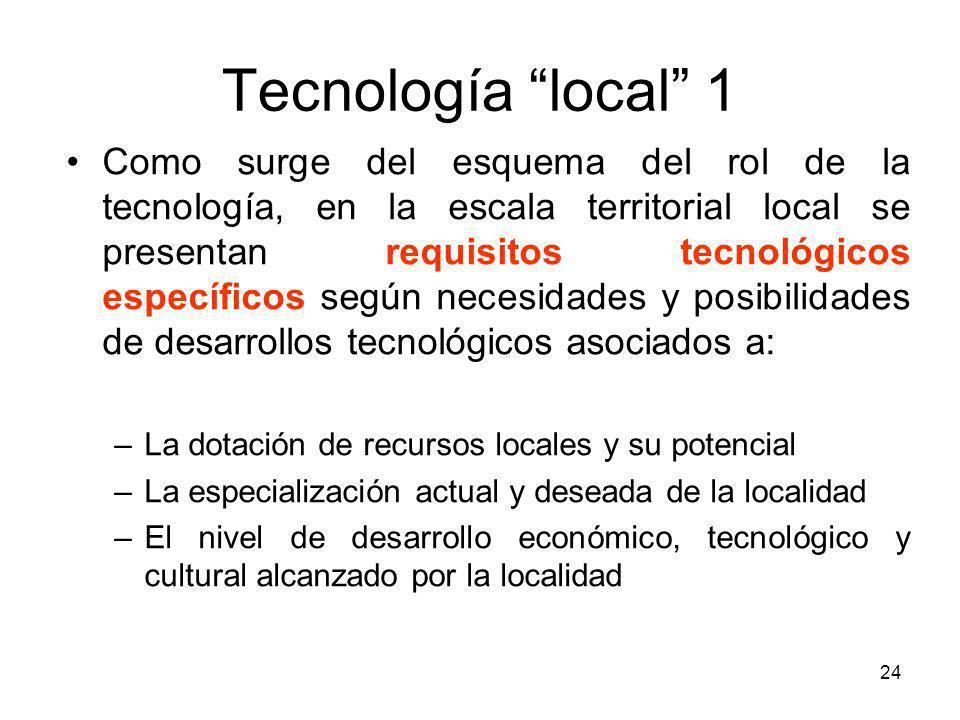 24 Tecnología local 1 Como surge del esquema del rol de la tecnología, en la escala territorial local se presentan requisitos tecnológicos específicos