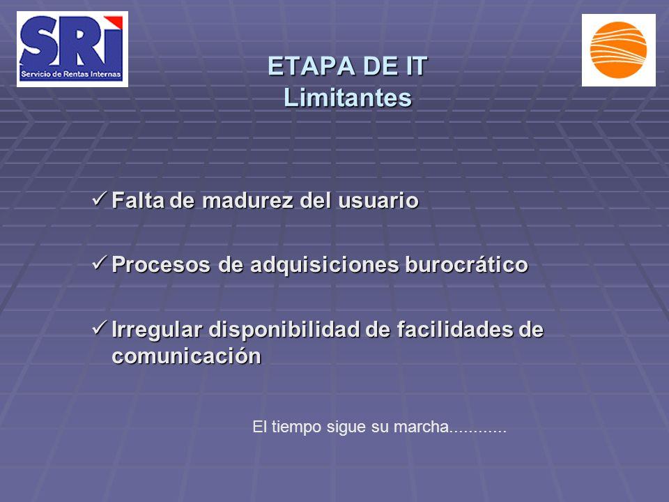 ETAPA DE IT Limitantes Falta de madurez del usuario Falta de madurez del usuario Procesos de adquisiciones burocrático Procesos de adquisiciones burocrático Irregular disponibilidad de facilidades de comunicación Irregular disponibilidad de facilidades de comunicación El tiempo sigue su marcha............