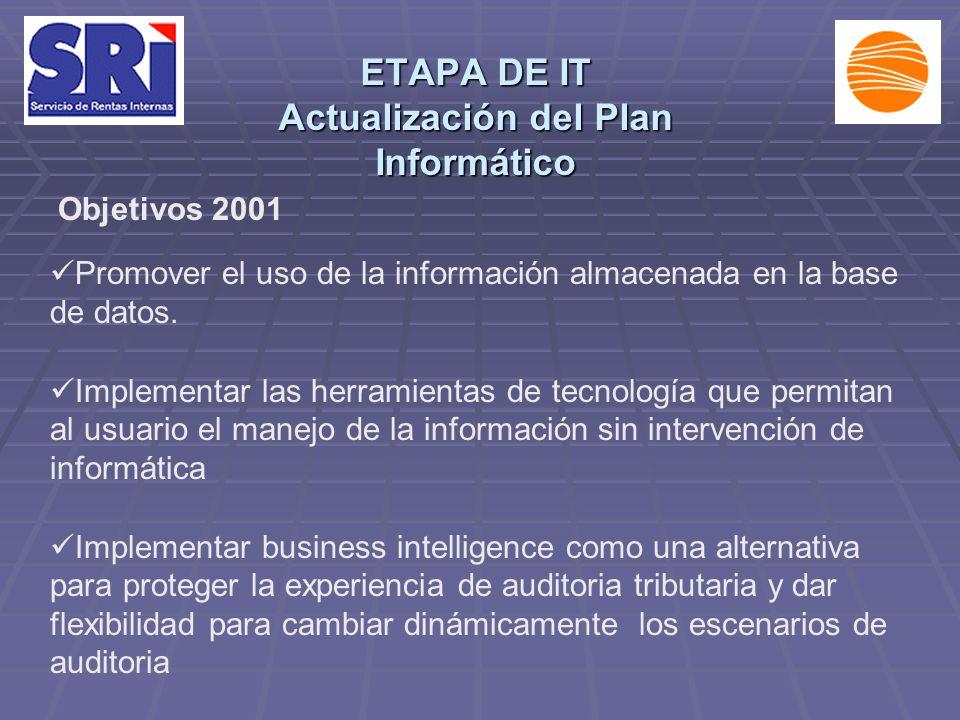 Objetivos 2001 Promover el uso de la información almacenada en la base de datos. Implementar las herramientas de tecnología que permitan al usuario el