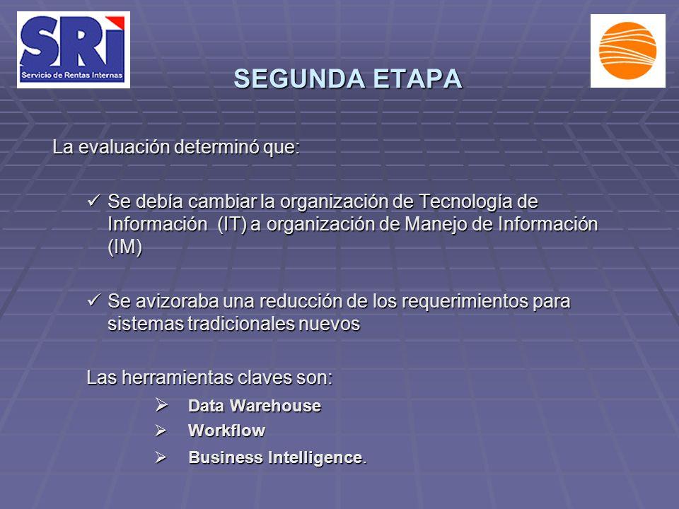 SEGUNDA ETAPA La evaluación determinó que: Se debía cambiar la organización de Tecnología de Información (IT) a organización de Manejo de Información (IM) Se debía cambiar la organización de Tecnología de Información (IT) a organización de Manejo de Información (IM) Se avizoraba una reducción de los requerimientos para sistemas tradicionales nuevos Se avizoraba una reducción de los requerimientos para sistemas tradicionales nuevos Las herramientas claves son: Data Warehouse Data Warehouse Workflow Workflow Business Intelligence.