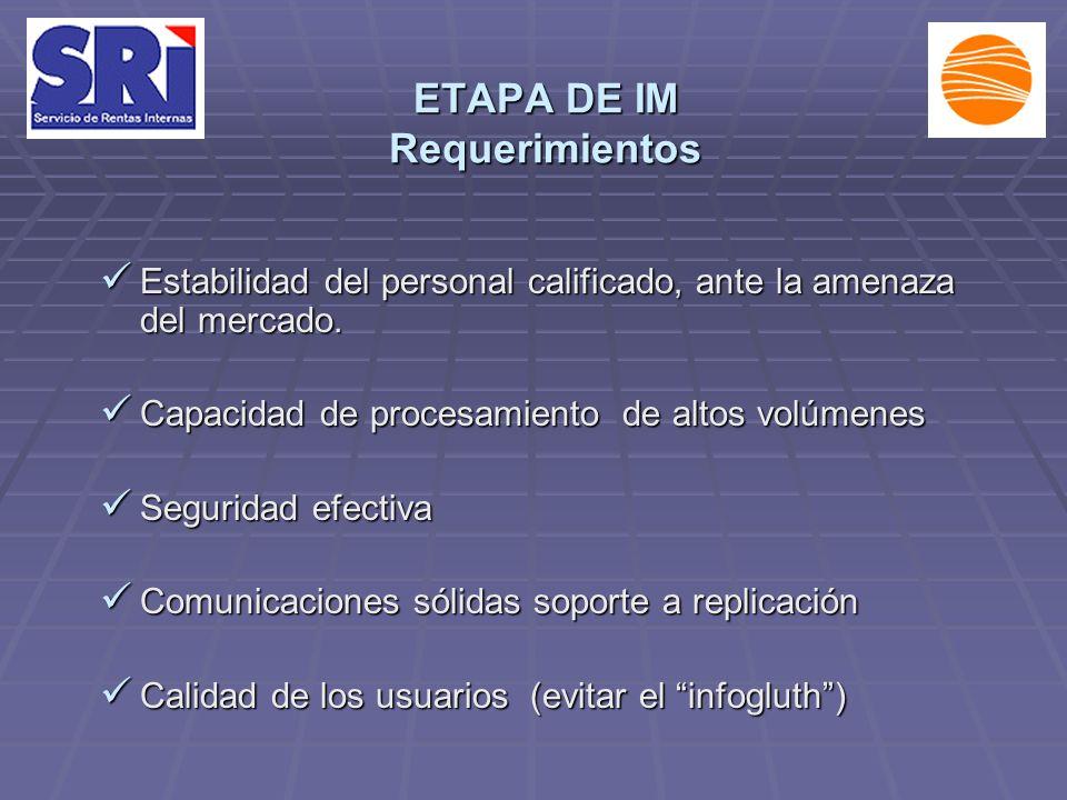 ETAPA DE IM Requerimientos Estabilidad del personal calificado, ante la amenaza del mercado. Estabilidad del personal calificado, ante la amenaza del