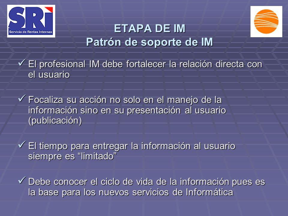 ETAPA DE IM Patrón de soporte de IM El profesional IM debe fortalecer la relación directa con el usuario El profesional IM debe fortalecer la relación