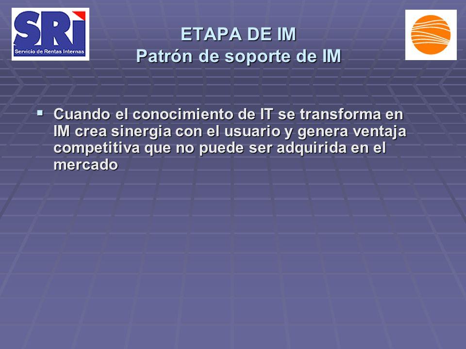 ETAPA DE IM Patrón de soporte de IM Cuando el conocimiento de IT se transforma en IM crea sinergia con el usuario y genera ventaja competitiva que no