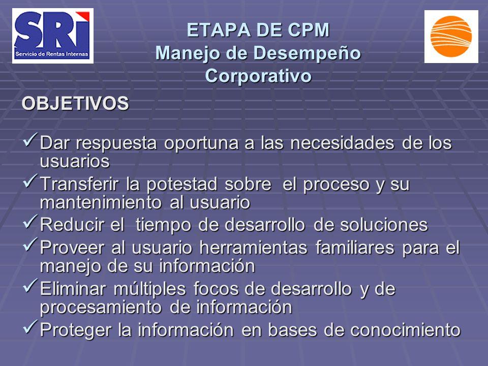 ETAPA DE CPM Manejo de Desempeño Corporativo OBJETIVOS Dar respuesta oportuna a las necesidades de los usuarios Dar respuesta oportuna a las necesidad