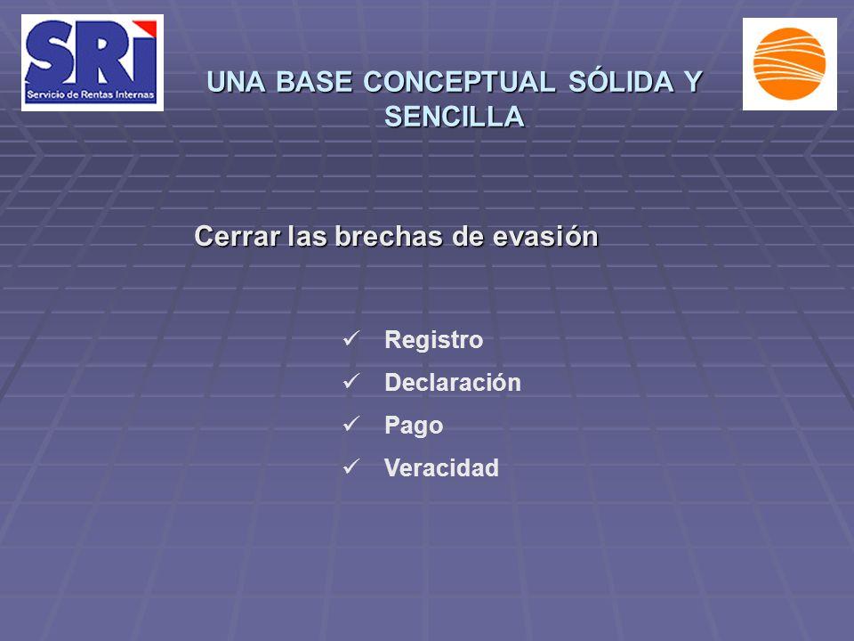 UNA BASE CONCEPTUAL SÓLIDA Y SENCILLA Registro Declaración Pago Veracidad Cerrar las brechas de evasión