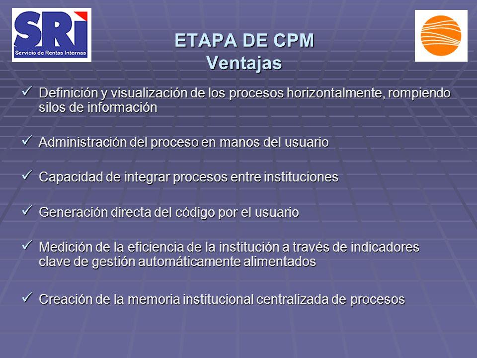 ETAPA DE CPM Ventajas Definición y visualización de los procesos horizontalmente, rompiendo silos de información Definición y visualización de los pro