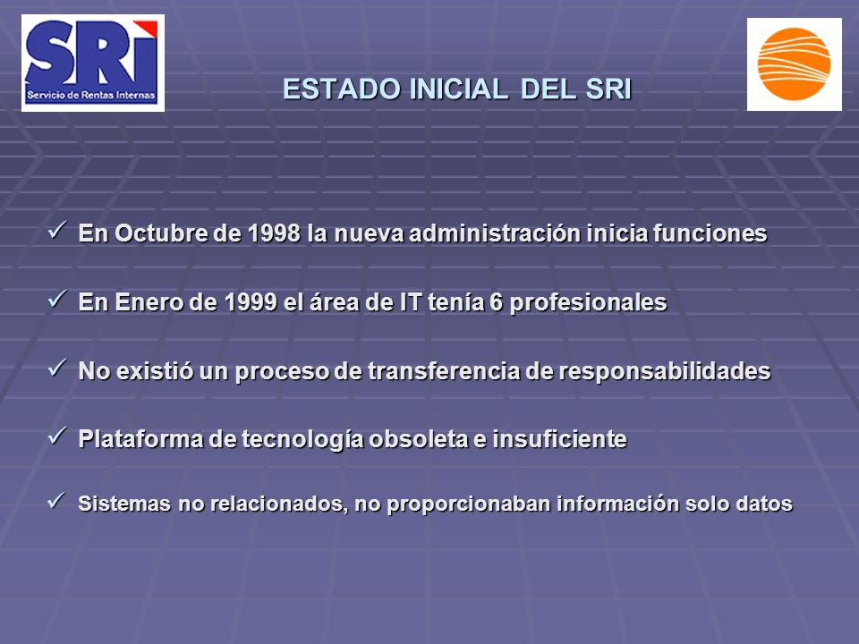 ESTADO INICIAL DEL SRI En Octubre de 1998 la nueva administración inicia funciones En Octubre de 1998 la nueva administración inicia funciones En Ener