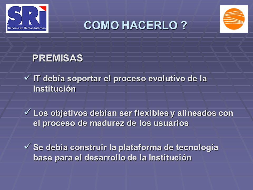ETAPA DE IT INICIO DE LA EVOLUCION TECNOLOGICA En octubre de 1999 Se definieron los objetivos del área de IT Se definieron los objetivos del área de IT Se definió conceptualmente la plataforma de tecnología mínima para los próximos 4 años Se definió conceptualmente la plataforma de tecnología mínima para los próximos 4 años Se definió la estructura organizacional del área de IT Se definió la estructura organizacional del área de IT