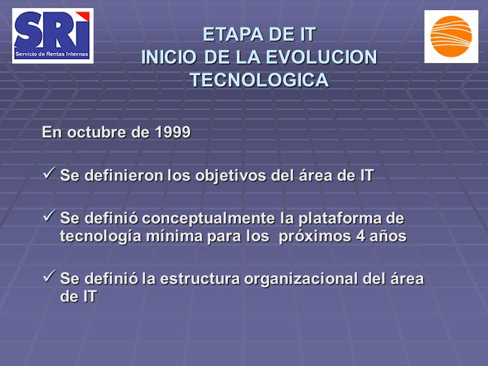 ETAPA DE IT INICIO DE LA EVOLUCION TECNOLOGICA En octubre de 1999 Se definieron los objetivos del área de IT Se definieron los objetivos del área de I