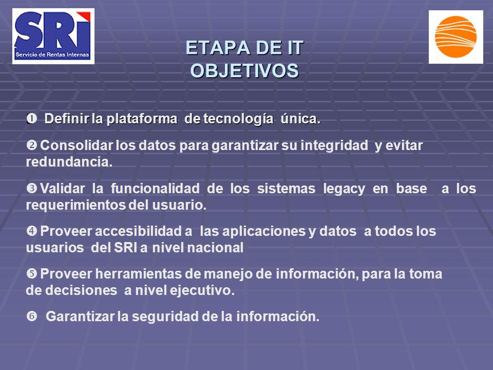 ETAPA DE IT OBJETIVOS Consolidar los datos para garantizar su integridad y evitar redundancia. Validar la funcionalidad de los sistemas legacy en base