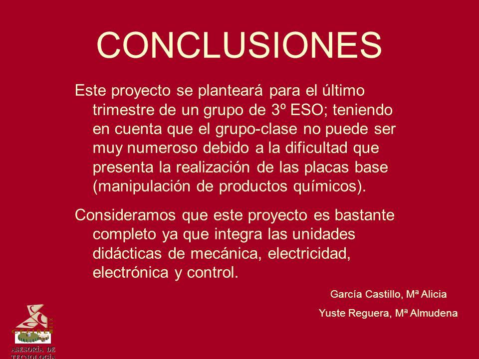 ASESORÍA DE TECNOLOGÍA CONCLUSIONES García Castillo, Mª Alicia Yuste Reguera, Mª Almudena Este proyecto se planteará para el último trimestre de un gr