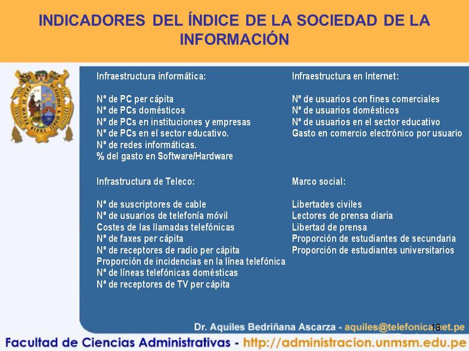 18 INDICADORES DEL ÍNDICE DE LA SOCIEDAD DE LA INFORMACIÓN