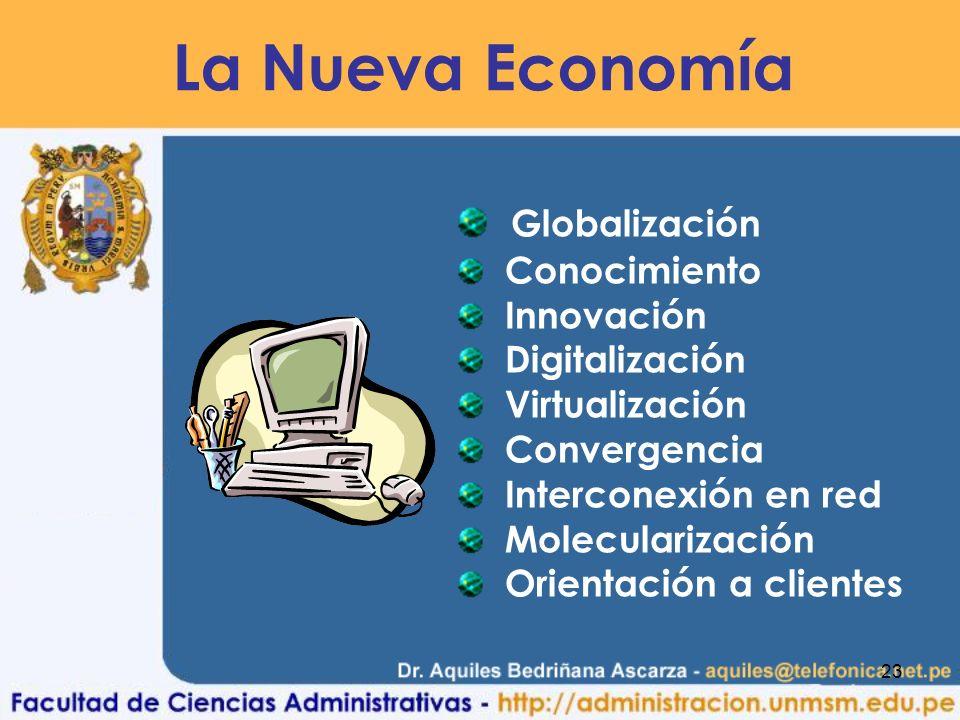 23 La Nueva Economía Globalización Conocimiento Innovación Digitalización Virtualización Convergencia Interconexión en red Molecularización Orientación a clientes