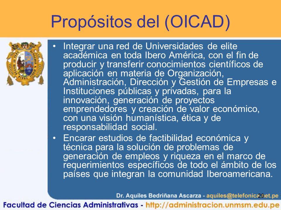 29 Propósitos del (OICAD) Integrar una red de Universidades de elite académica en toda Ibero América, con el fin de producir y transferir conocimiento
