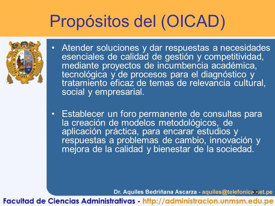 30 Propósitos del (OICAD) Atender soluciones y dar respuestas a necesidades esenciales de calidad de gestión y competitividad, mediante proyectos de i