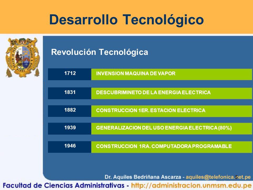 5 Desarrollo Tecnológico Revolución Tecnológica 1712 INVENSION MAQUINA DE VAPOR 1831 DESCUBRIMINETO DE LA ENERGIA ELECTRICA 1882 CONSTRUCCION 1ER.