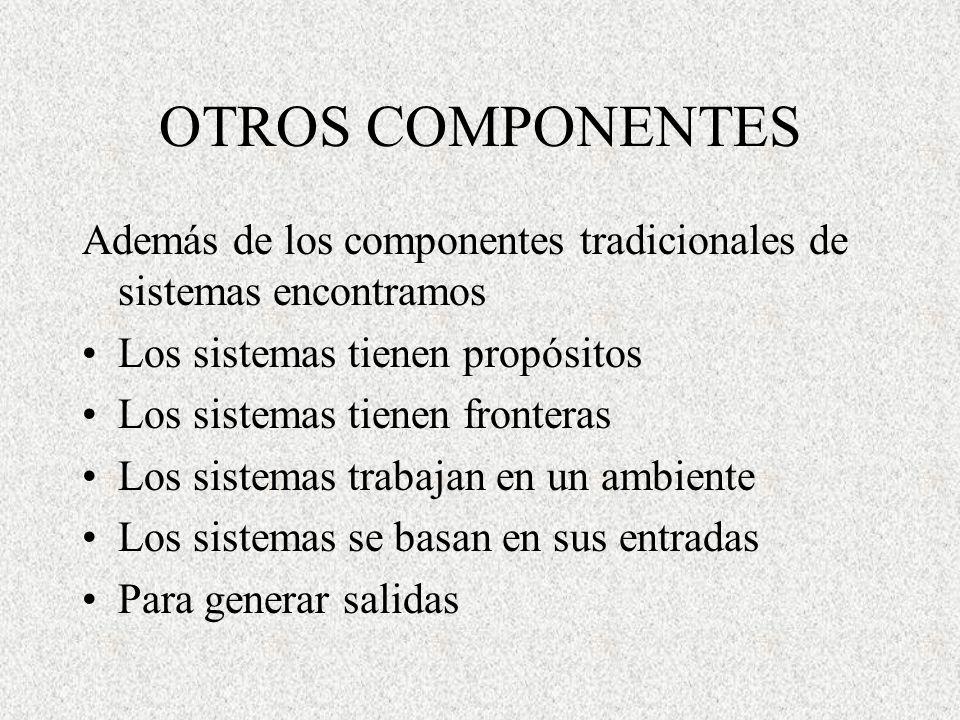 OTROS COMPONENTES Además de los componentes tradicionales de sistemas encontramos Los sistemas tienen propósitos Los sistemas tienen fronteras Los sistemas trabajan en un ambiente Los sistemas se basan en sus entradas Para generar salidas