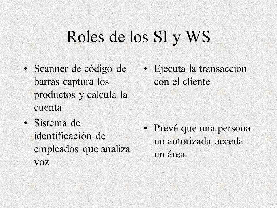 Roles de los SI y WS Scanner de código de barras captura los productos y calcula la cuenta Sistema de identificación de empleados que analiza voz Ejecuta la transacción con el cliente Prevé que una persona no autorizada acceda un área