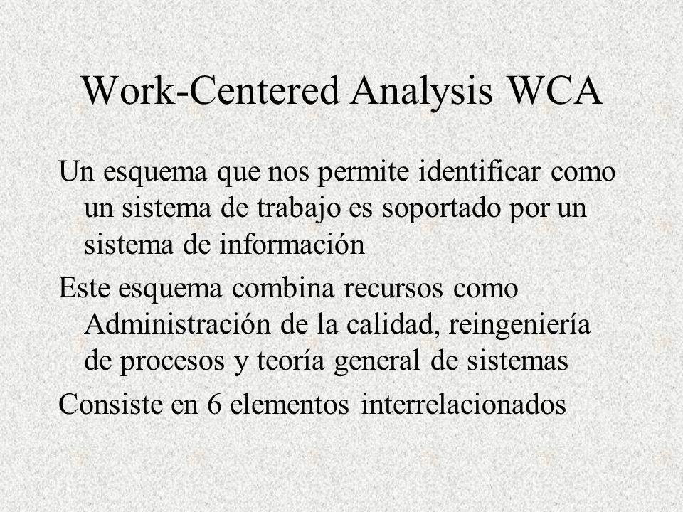 Work-Centered Analysis WCA Un esquema que nos permite identificar como un sistema de trabajo es soportado por un sistema de información Este esquema combina recursos como Administración de la calidad, reingeniería de procesos y teoría general de sistemas Consiste en 6 elementos interrelacionados