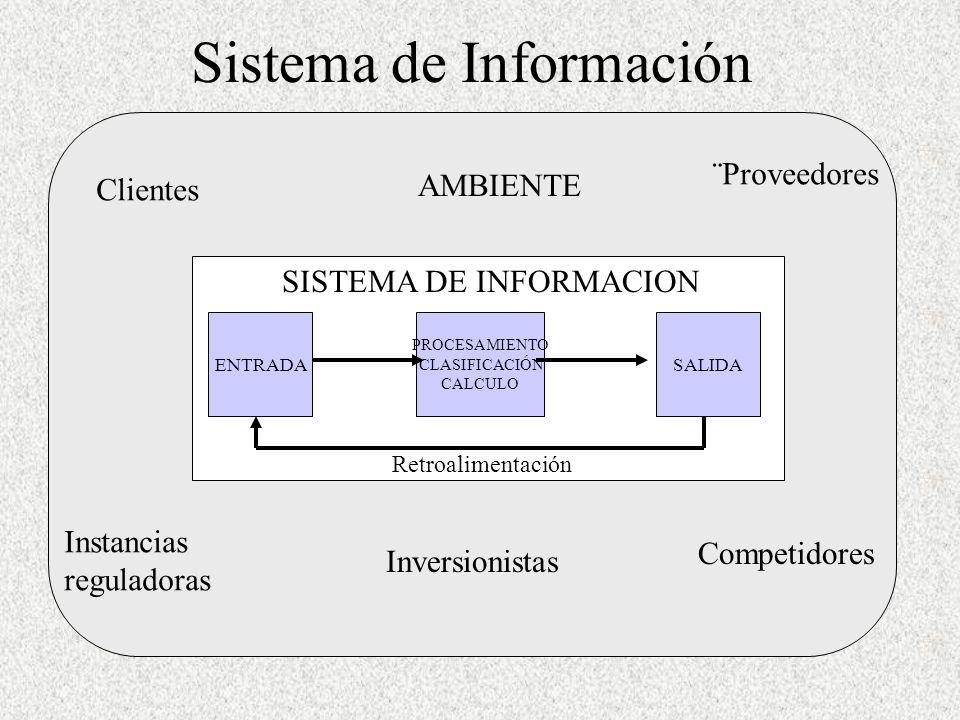 Sistema de Información ENTRADA PROCESAMIENTO CLASIFICACIÓN CALCULO SALIDA AMBIENTE SISTEMA DE INFORMACION Retroalimentación Clientes ¨Proveedores Instancias reguladoras Competidores Inversionistas