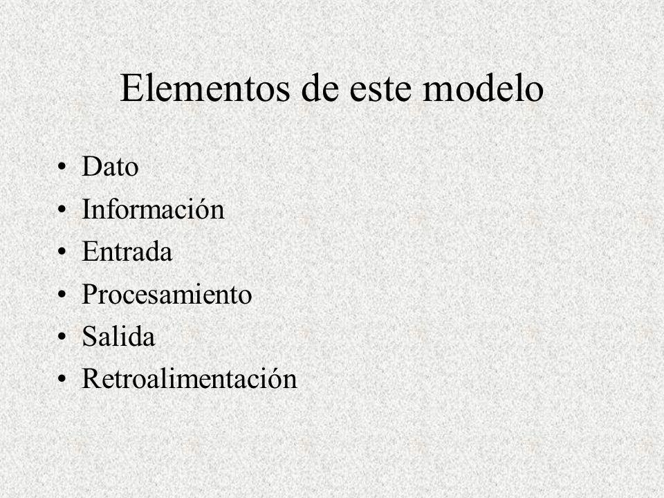 Elementos de este modelo Dato Información Entrada Procesamiento Salida Retroalimentación