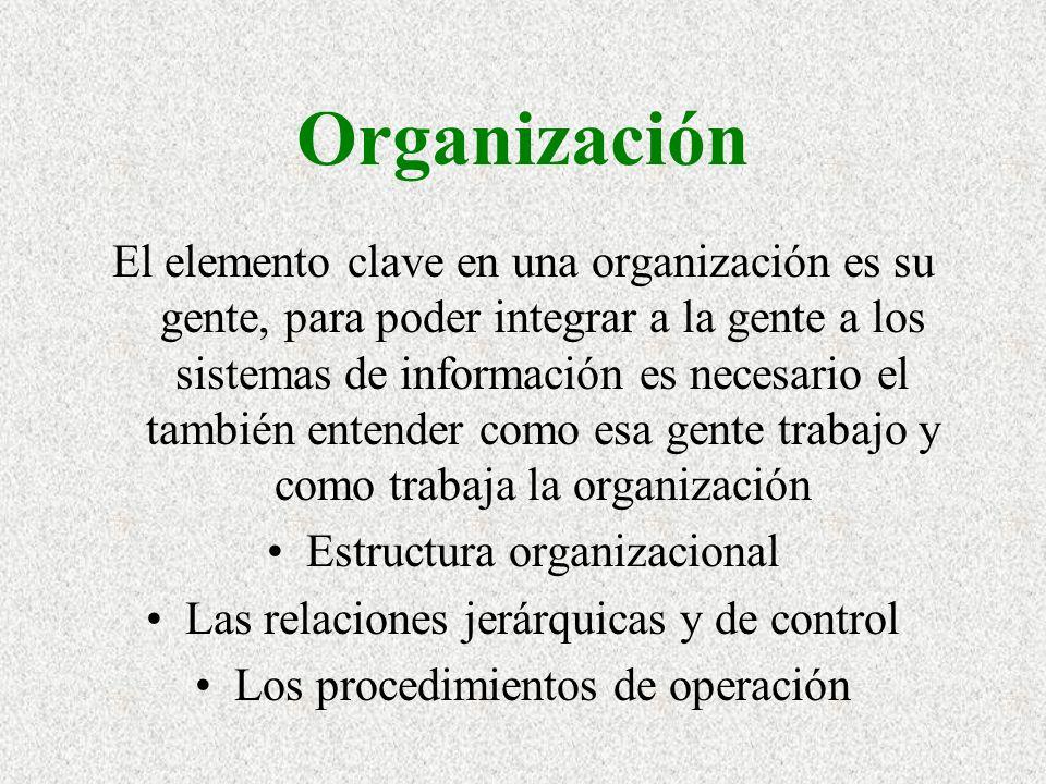 Organización El elemento clave en una organización es su gente, para poder integrar a la gente a los sistemas de información es necesario el también entender como esa gente trabajo y como trabaja la organización Estructura organizacional Las relaciones jerárquicas y de control Los procedimientos de operación