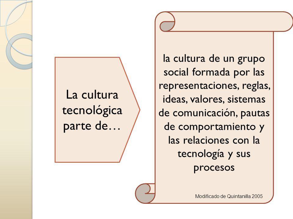 La cultura tecnológica parte de… la cultura de un grupo social formada por las representaciones, reglas, ideas, valores, sistemas de comunicación, pau