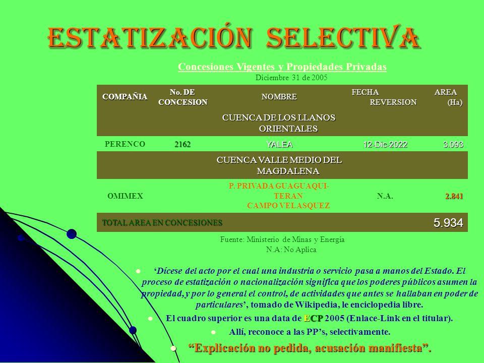 Estatización SELECTIVA Dícese del acto por el cual una industria o servicio pasa a manos del Estado. El proceso de estatización o nacionalización sign