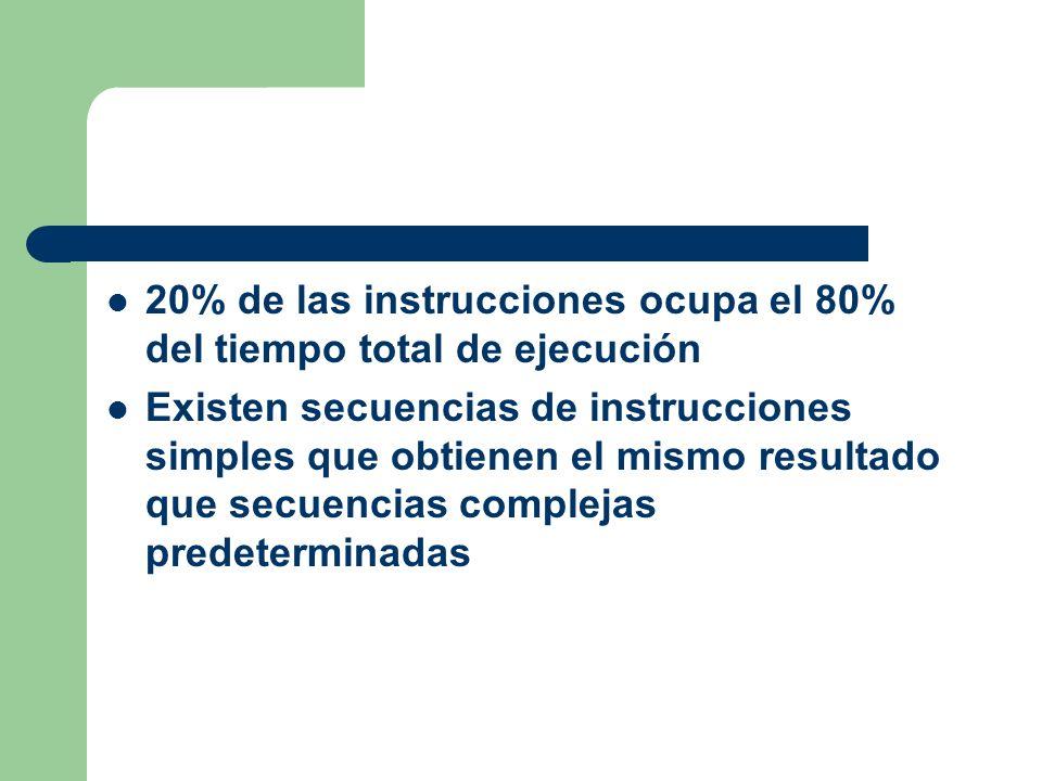 20% de las instrucciones ocupa el 80% del tiempo total de ejecución Existen secuencias de instrucciones simples que obtienen el mismo resultado que secuencias complejas predeterminadas