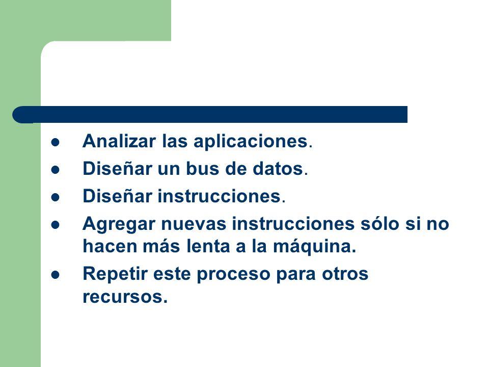 Analizar las aplicaciones.Diseñar un bus de datos.