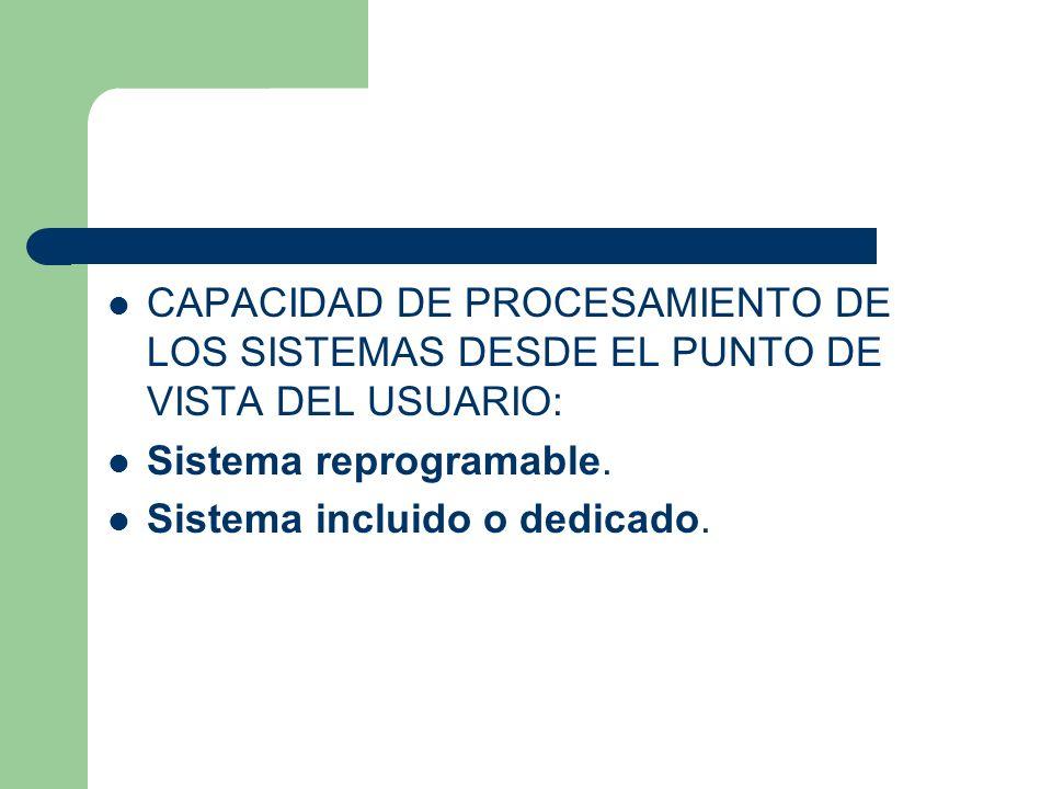 CAPACIDAD DE PROCESAMIENTO DE LOS SISTEMAS DESDE EL PUNTO DE VISTA DEL USUARIO: Sistema reprogramable.