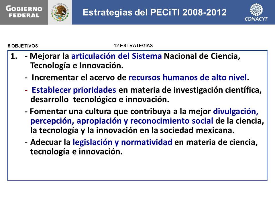 Estrategias del PECiTI 2008-2012 1. - Mejorar la articulación del Sistema Nacional de Ciencia, Tecnología e Innovación. - Incrementar el acervo de rec