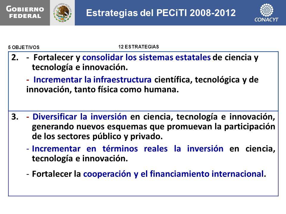 Estrategias del PECiTI 2008-2012 2. - Fortalecer y consolidar los sistemas estatales de ciencia y tecnología e innovación. - Incrementar la infraestru