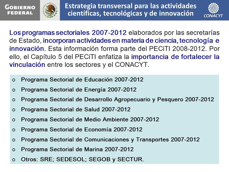 Estrategia transversal para las actividades científicas, tecnológicas y de innovación oPrograma Sectorial de Educación 2007-2012 oPrograma Sectorial d