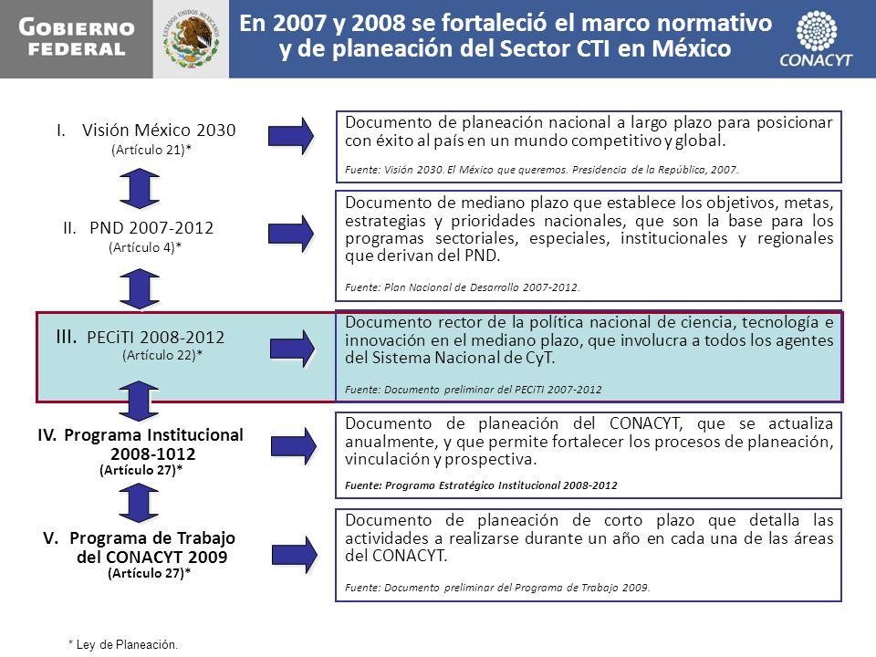 V.Programa de Trabajo del CONACYT 2009 (Artículo 27)* Documento de planeación nacional a largo plazo para posicionar con éxito al país en un mundo com