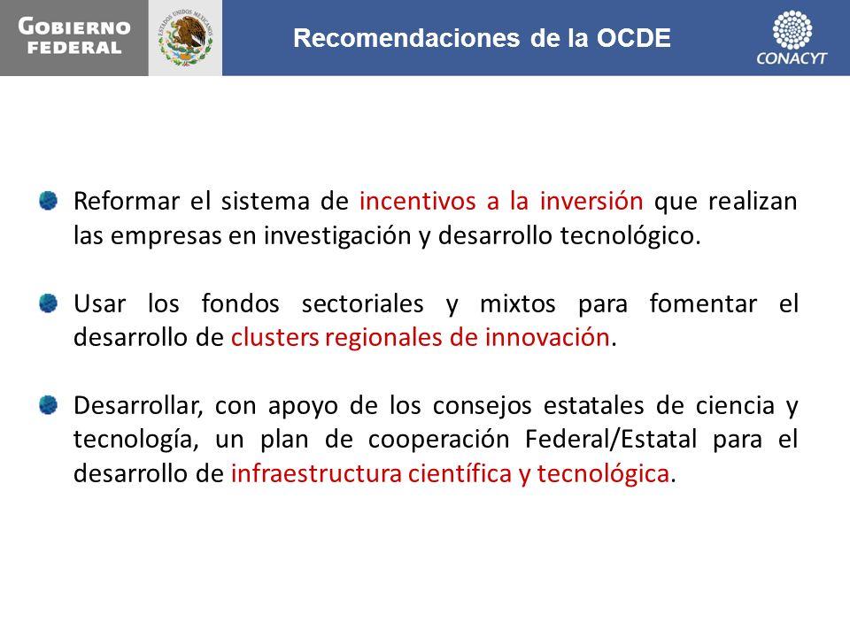 Reformar el sistema de incentivos a la inversión que realizan las empresas en investigación y desarrollo tecnológico. Usar los fondos sectoriales y mi