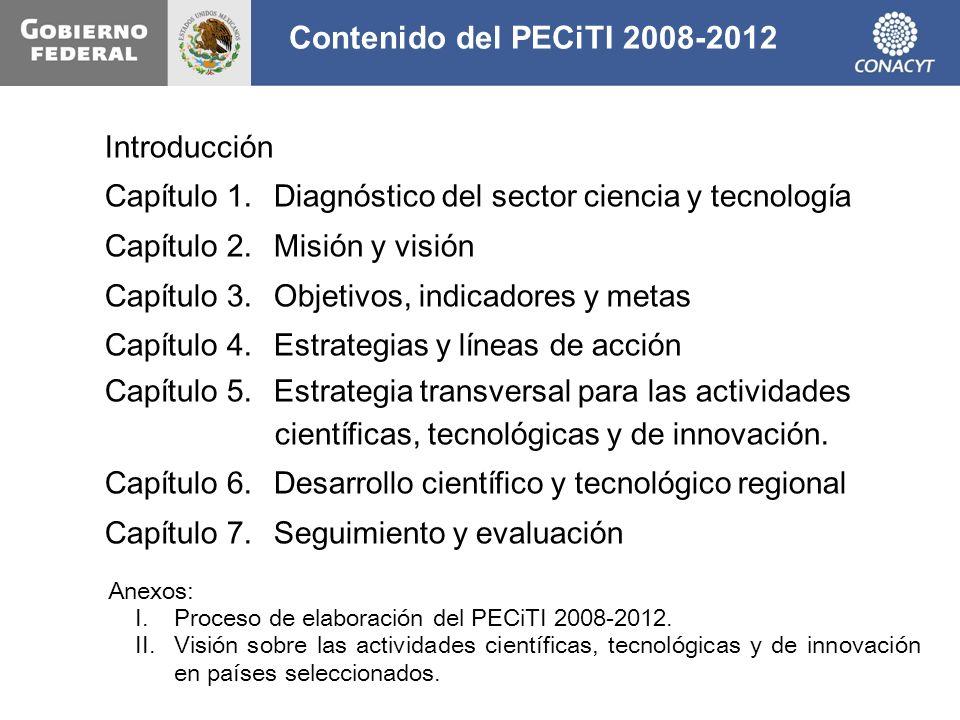Introducción Capítulo 1.Diagnóstico del sector ciencia y tecnología Capítulo 2.Misión y visión Capítulo 3.Objetivos, indicadores y metas Capítulo 4.Es