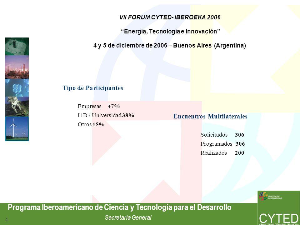 Programa Iberoamericano de Ciencia y Tecnología para el Desarrollo Secretaría General 5 VII FORUM CYTED- IBEROEKA 2006 Energía, Tecnología e Innovación 4 y 5 de diciembre de 2006 – Buenos Aires (Argentina)