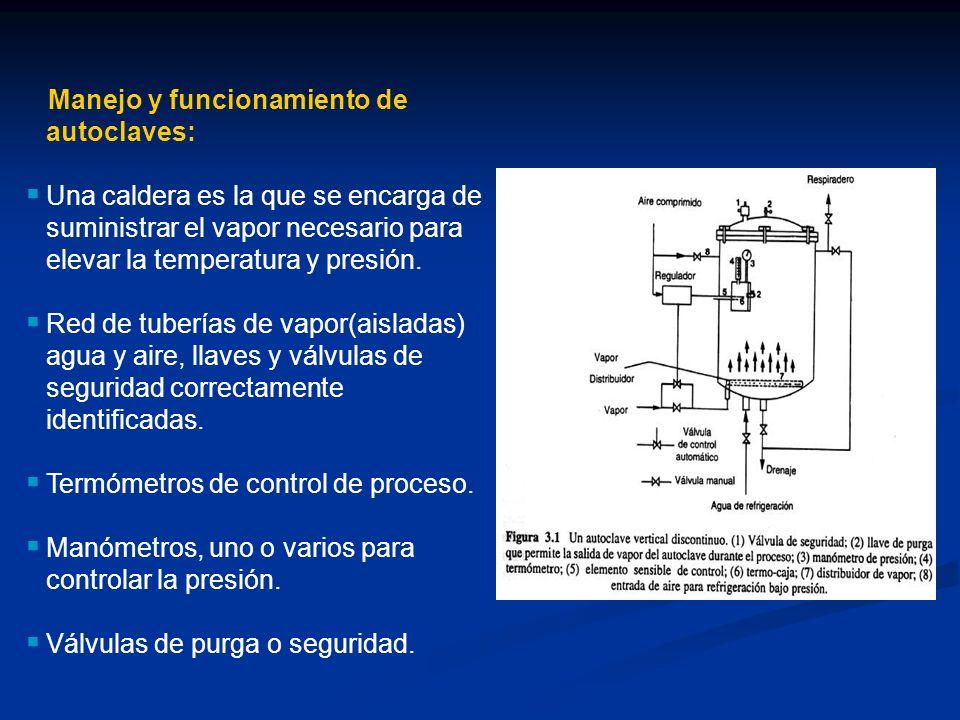Manejo y funcionamiento de autoclaves: Una caldera es la que se encarga de suministrar el vapor necesario para elevar la temperatura y presión.